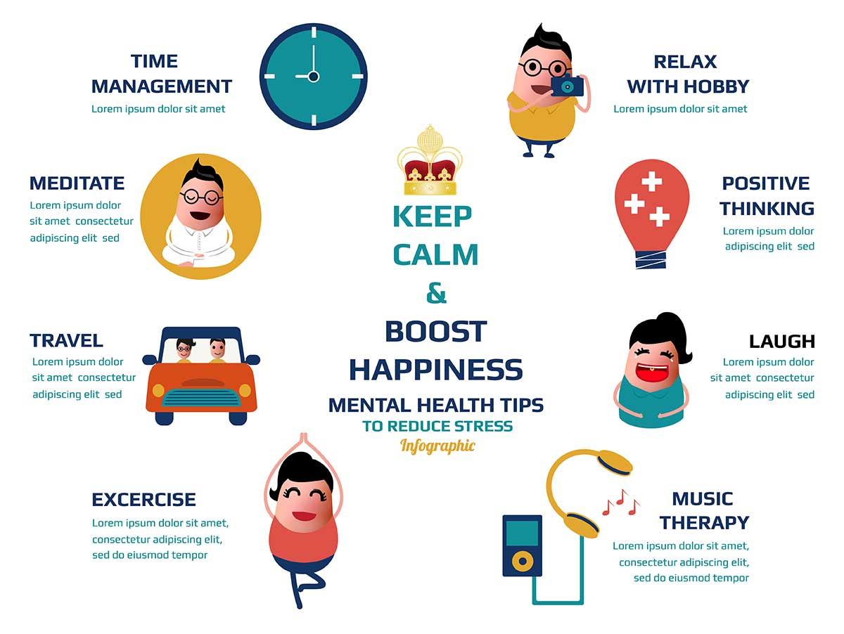 習慣を変えればストレス脳は改善する